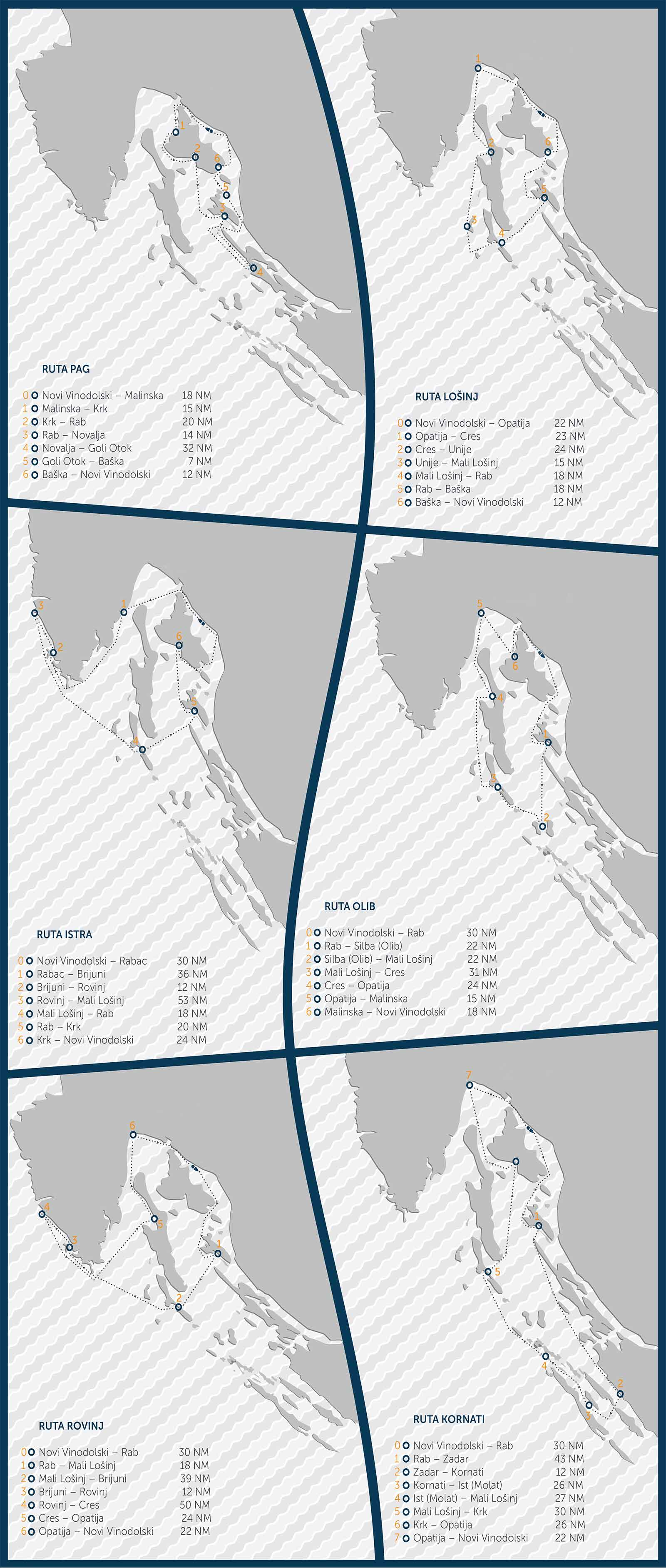 nautical routes marina novi
